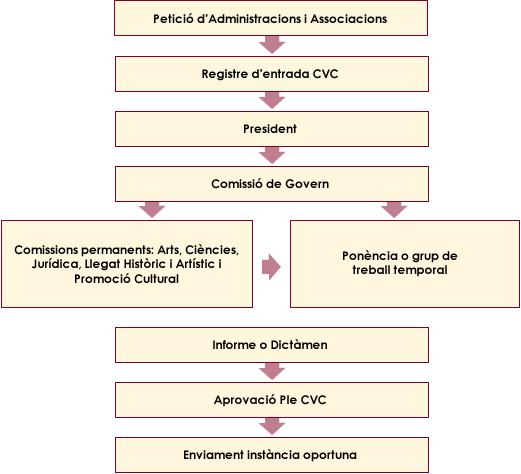organigrama1V